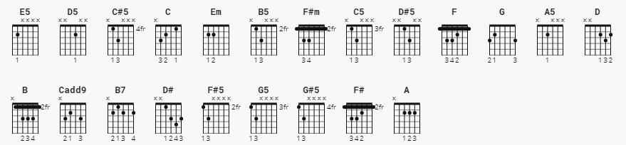master-of-puppets-metallica-in-guitar-chords