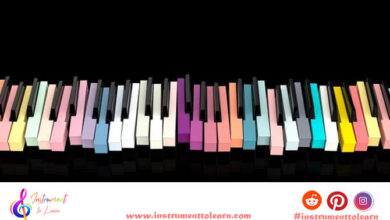 piano key names you need to know before playing