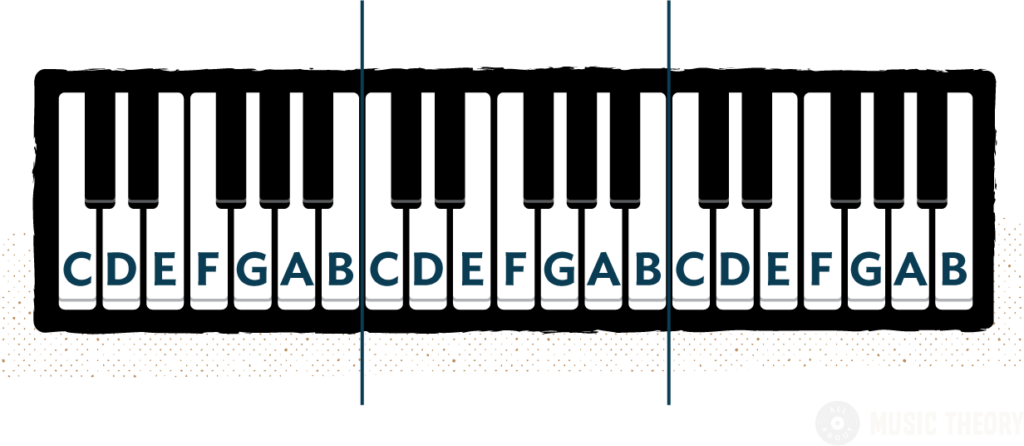what-are-piano-key-names